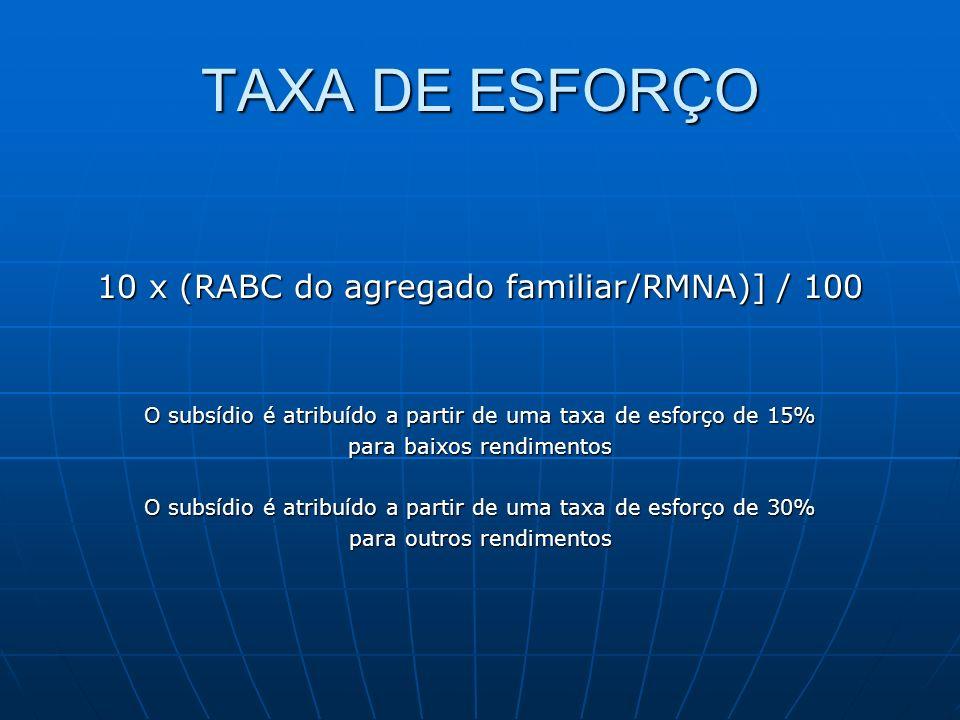 TAXA DE ESFORÇO 10 x (RABC do agregado familiar/RMNA)] / 100